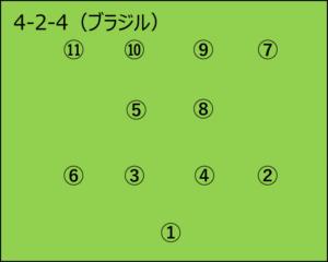 4-2-4の配置