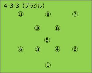 ブラジルの4-3-3