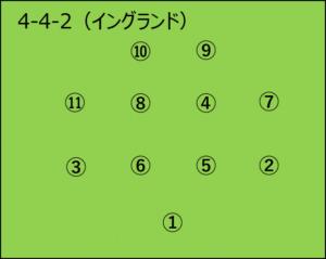 4-4-2(イングランド)