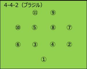 4-4-2(ブラジル)